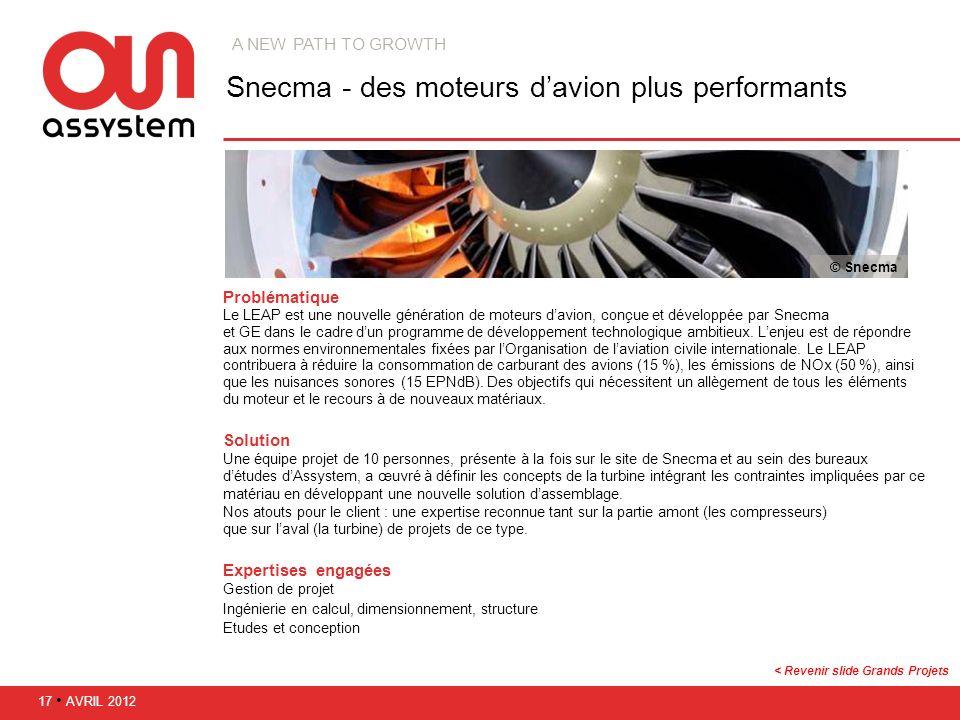 Problématique Le LEAP est une nouvelle génération de moteurs davion, conçue et développée par Snecma et GE dans le cadre dun programme de développemen
