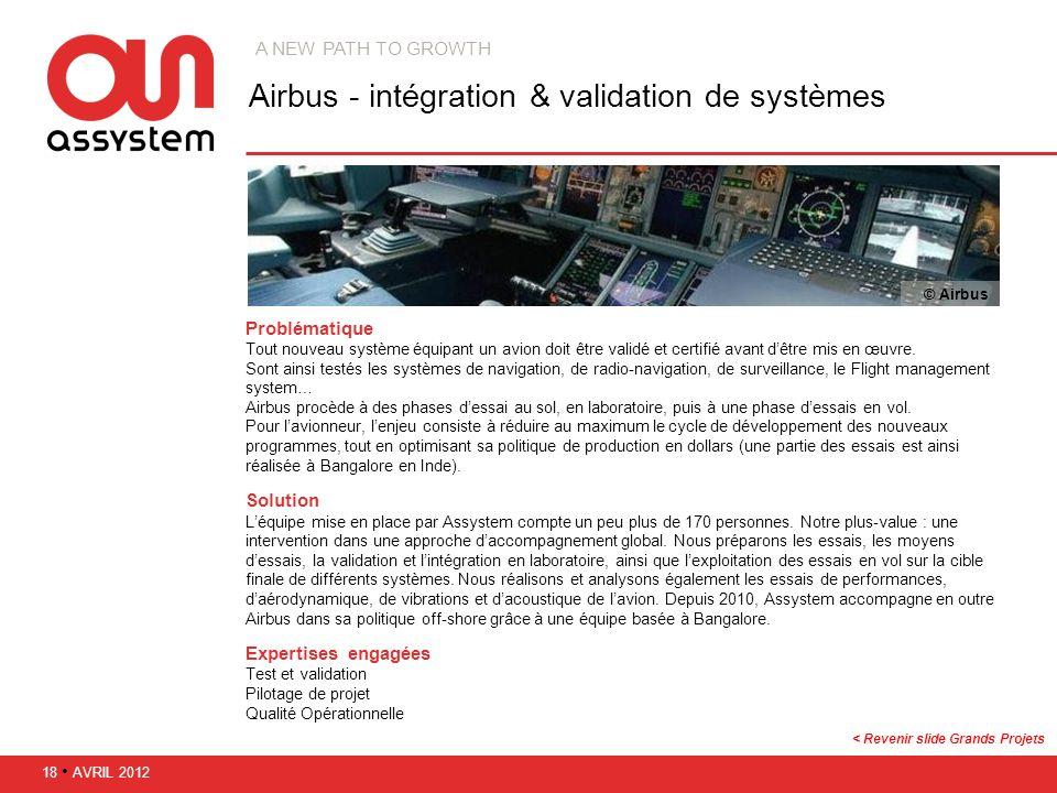 Problématique Tout nouveau système équipant un avion doit être validé et certifié avant dêtre mis en œuvre. Sont ainsi testés les systèmes de navigati