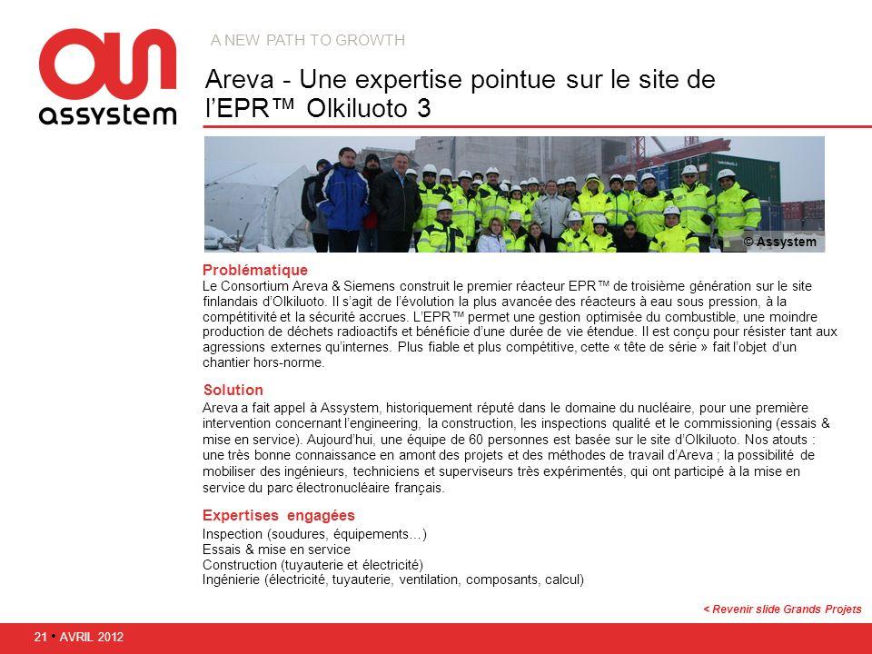 Problématique Le Consortium Areva & Siemens construit le premier réacteur EPR de troisième génération sur le site finlandais dOlkiluoto. Il sagit de l