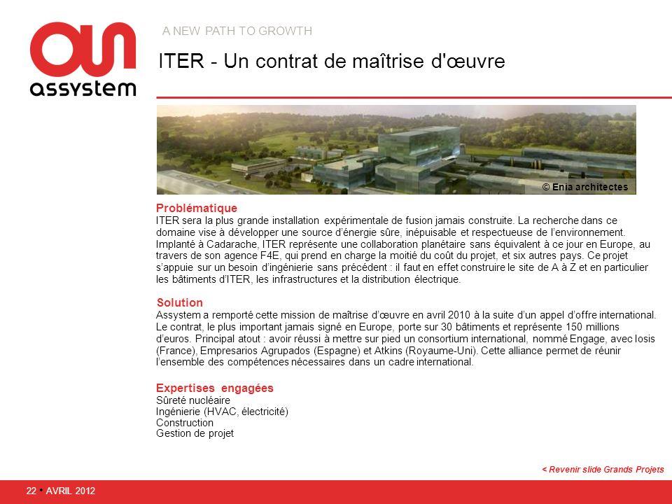 Problématique ITER sera la plus grande installation expérimentale de fusion jamais construite. La recherche dans ce domaine vise à développer une sour
