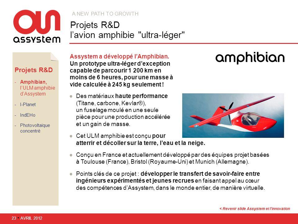 Projets R&D Amphibian, lULM amphibie dAssystem I-Planet IndEHo Photovoltaïque concentré Assystem a développé lAmphibian. Un prototype ultra-léger