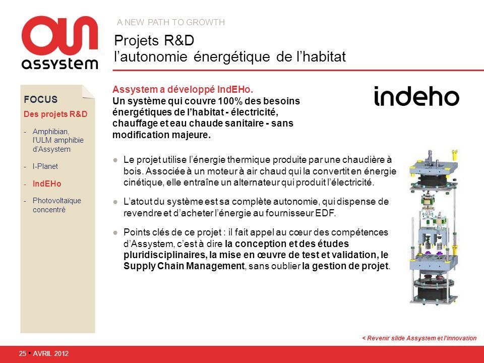 FOCUS Des projets R&D Amphibian, lULM amphibie dAssystem I-Planet IndEHo Photovoltaïque concentré Assystem a développé IndEHo. Un système qui couv