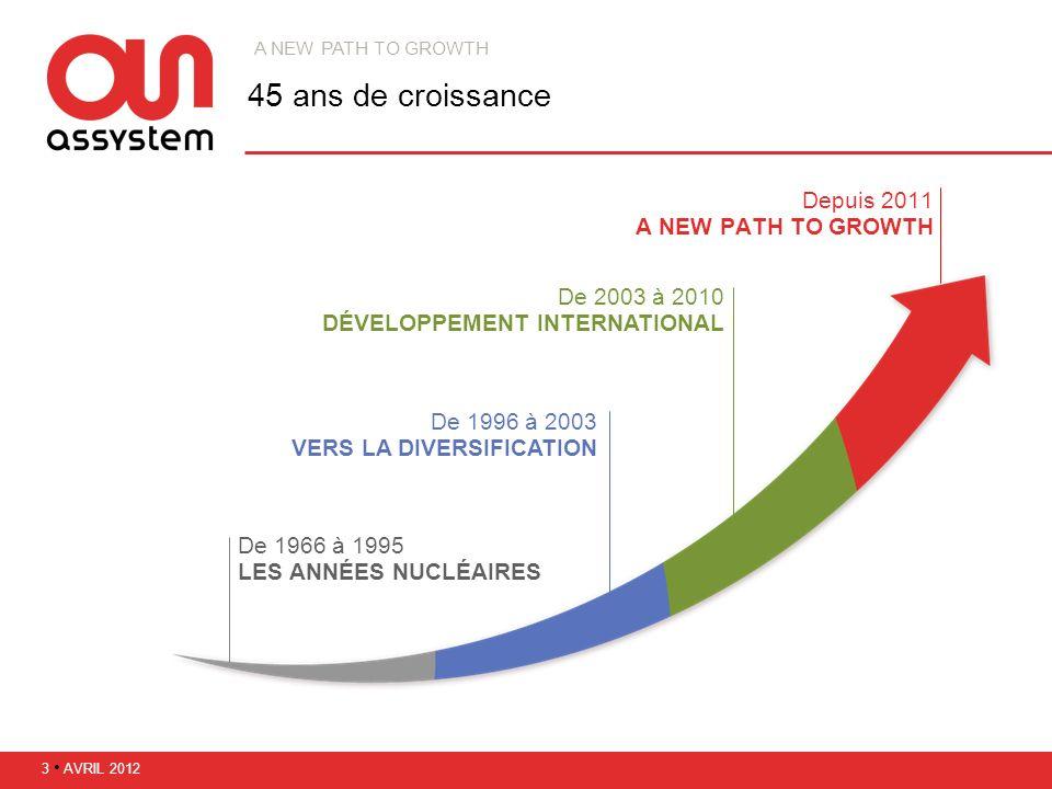 45 ans de croissance Depuis 2011 A NEW PATH TO GROWTH De 1966 à 1995 LES ANNÉES NUCLÉAIRES De 1996 à 2003 VERS LA DIVERSIFICATION De 2003 à 2010 DÉVEL