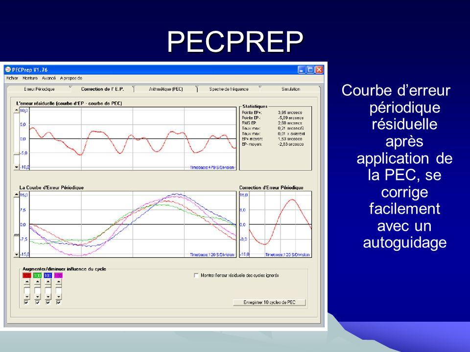 PECPREP Courbe derreur périodique résiduelle après application de la PEC, se corrige facilement avec un autoguidage