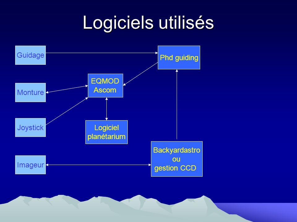 Logiciels utilisés Guidage Imageur Monture Joystick Backyardastro ou gestion CCD EQMOD Ascom Logiciel planétarium Phd guiding