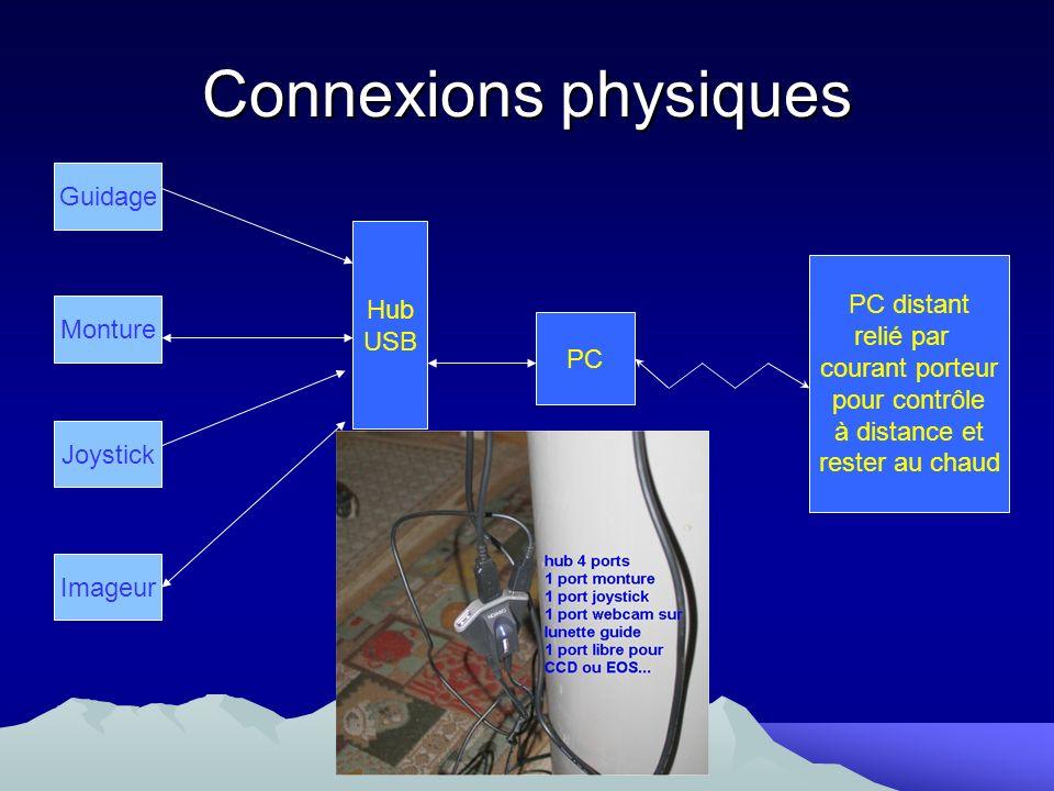 Connexions physiques Guidage Imageur Monture Joystick Hub USB PC PC distant relié par courant porteur pour contrôle à distance et rester au chaud
