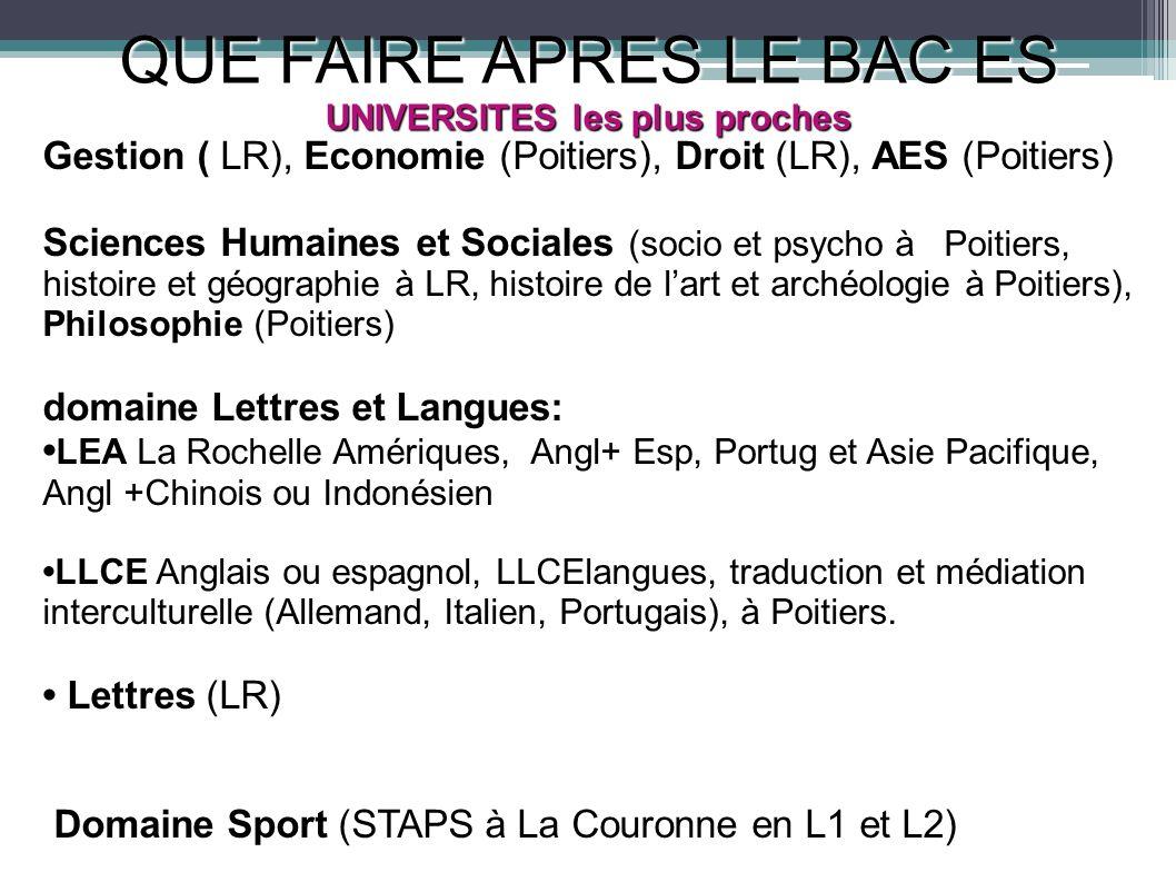 QUE FAIRE APRES LE BAC ES UNIVERSITES les plus proches Gestion ( LR), Economie (Poitiers), Droit (LR), AES (Poitiers) Sciences Humaines et Sociales (s