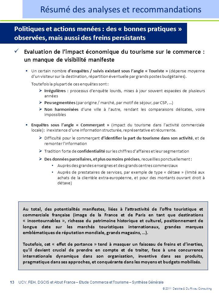 © 2011 Deloitte & Du Rivau Consulting 13UCV, FEH, DGCIS et Atout France – Etude Commerce et Tourisme – Synthèse Générale Au total, des potentialités m