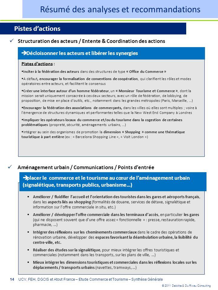 © 2011 Deloitte & Du Rivau Consulting 14 Structuration des acteurs / Entente & Coordination des actions UCV, FEH, DGCIS et Atout France – Etude Commer