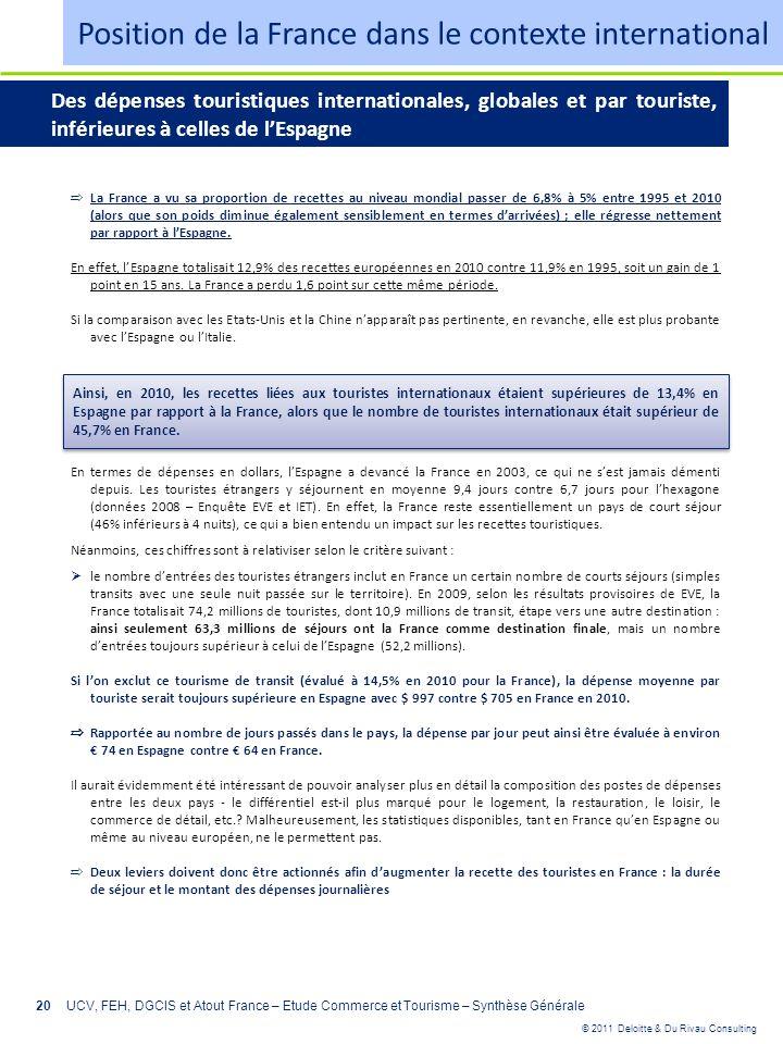 © 2011 Deloitte & Du Rivau Consulting 20UCV, FEH, DGCIS et Atout France – Etude Commerce et Tourisme – Synthèse Générale Des dépenses touristiques int