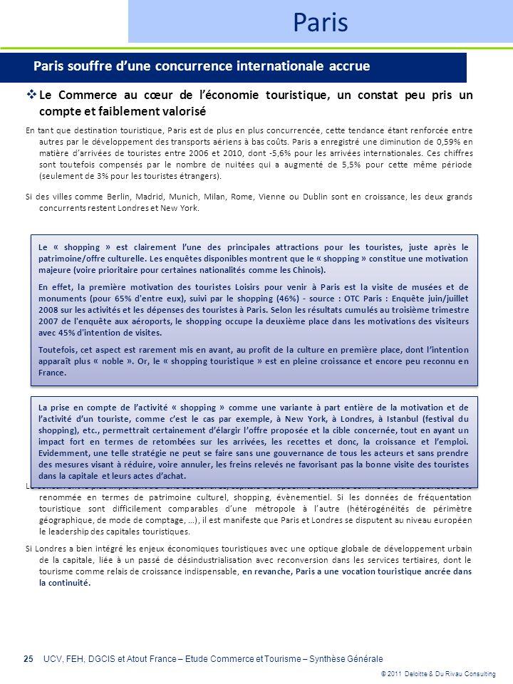© 2011 Deloitte & Du Rivau Consulting 25UCV, FEH, DGCIS et Atout France – Etude Commerce et Tourisme – Synthèse Générale Paris Paris souffre dune conc