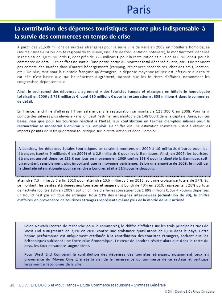© 2011 Deloitte & Du Rivau Consulting 28UCV, FEH, DGCIS et Atout France – Etude Commerce et Tourisme – Synthèse Générale Paris A partir des 21,639 mil