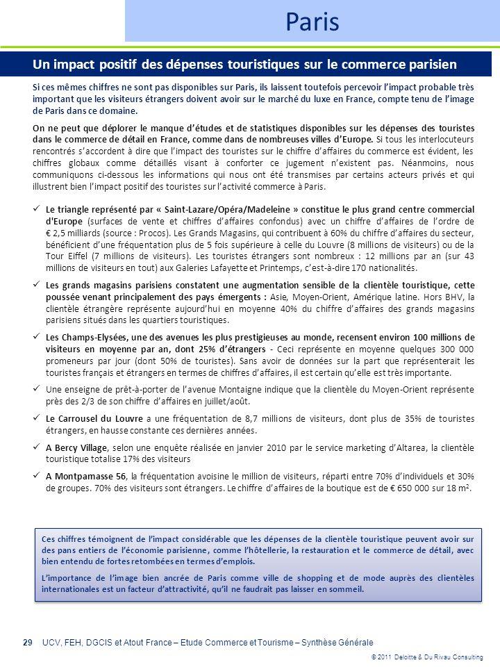 © 2011 Deloitte & Du Rivau Consulting 29UCV, FEH, DGCIS et Atout France – Etude Commerce et Tourisme – Synthèse Générale Paris Si ces mêmes chiffres n