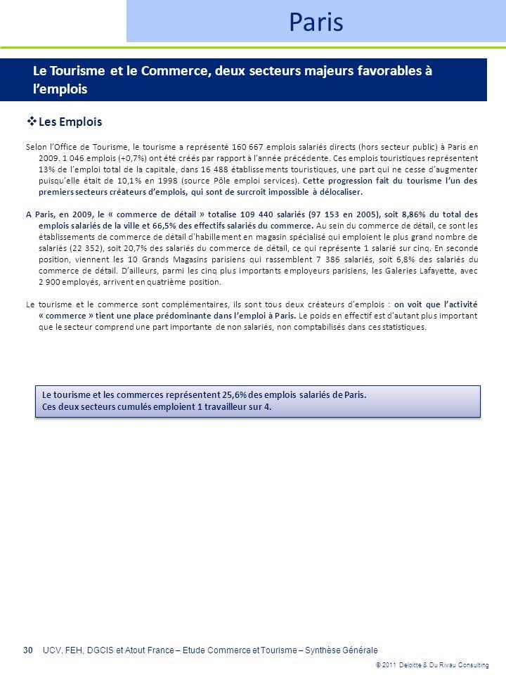 © 2011 Deloitte & Du Rivau Consulting 30UCV, FEH, DGCIS et Atout France – Etude Commerce et Tourisme – Synthèse Générale Paris Le Tourisme et le Comme