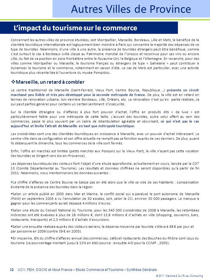 © 2011 Deloitte & Du Rivau Consulting 32UCV, FEH, DGCIS et Atout France – Etude Commerce et Tourisme – Synthèse Générale Autres Villes de Province Lim