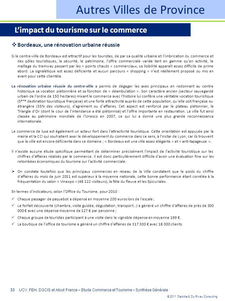 © 2011 Deloitte & Du Rivau Consulting 33UCV, FEH, DGCIS et Atout France – Etude Commerce et Tourisme – Synthèse Générale Autres Villes de Province Lim