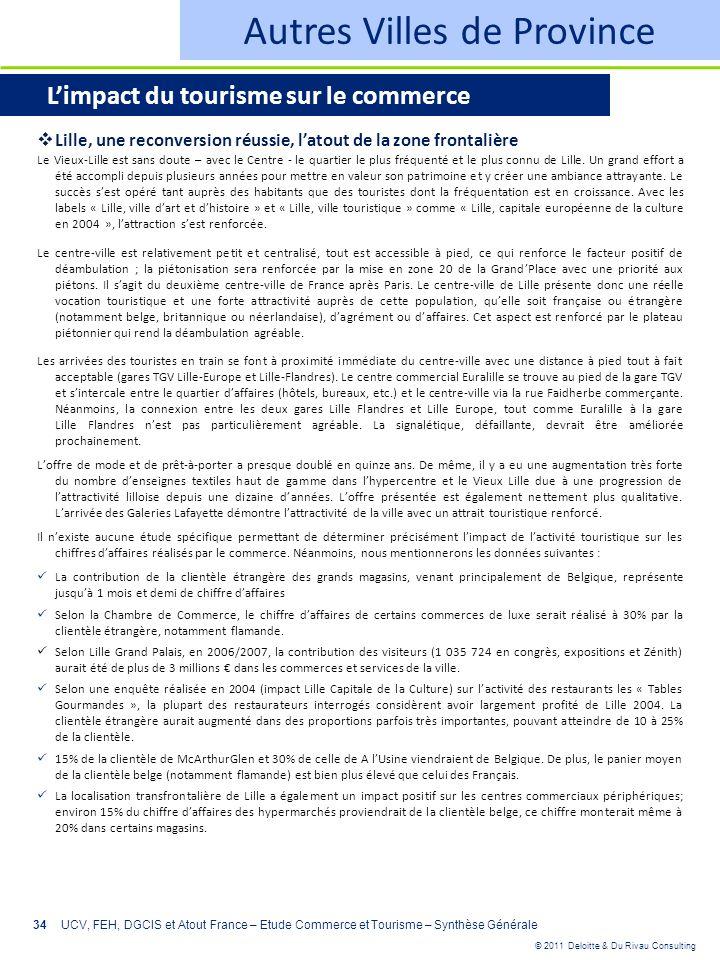 © 2011 Deloitte & Du Rivau Consulting 34UCV, FEH, DGCIS et Atout France – Etude Commerce et Tourisme – Synthèse Générale Autres Villes de Province Lim