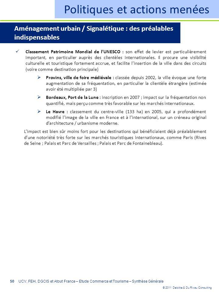 © 2011 Deloitte & Du Rivau Consulting 50 Politiques et actions menées Aménagement urbain / Signalétique : des préalables indispensables Classement Pat