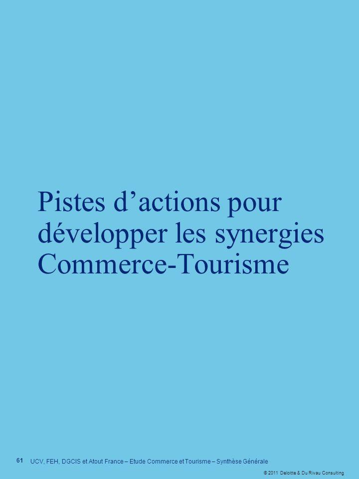 © 2011 Deloitte & Du Rivau Consulting Pistes dactions pour développer les synergies Commerce-Tourisme 61 UCV, FEH, DGCIS et Atout France – Etude Comme