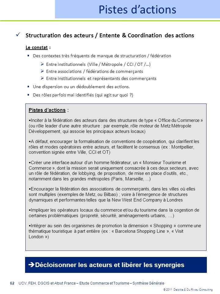 © 2011 Deloitte & Du Rivau Consulting 62 Pistes dactions Structuration des acteurs / Entente & Coordination des actions Le constat : Des contextes trè