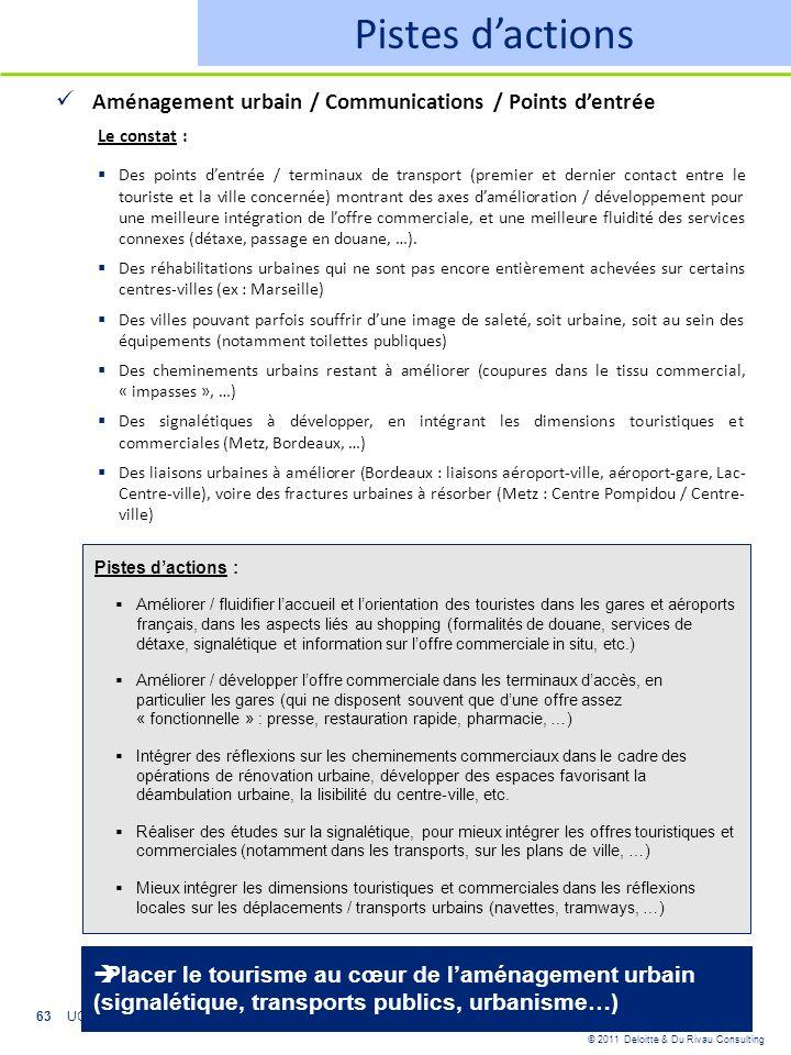 © 2011 Deloitte & Du Rivau Consulting 63 Pistes dactions Aménagement urbain / Communications / Points dentrée Le constat : Des points dentrée / termin