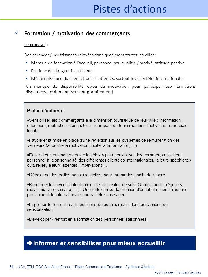 © 2011 Deloitte & Du Rivau Consulting 64 Pistes dactions Formation / motivation des commerçants Le constat : Des carences / insuffisances relevées dan
