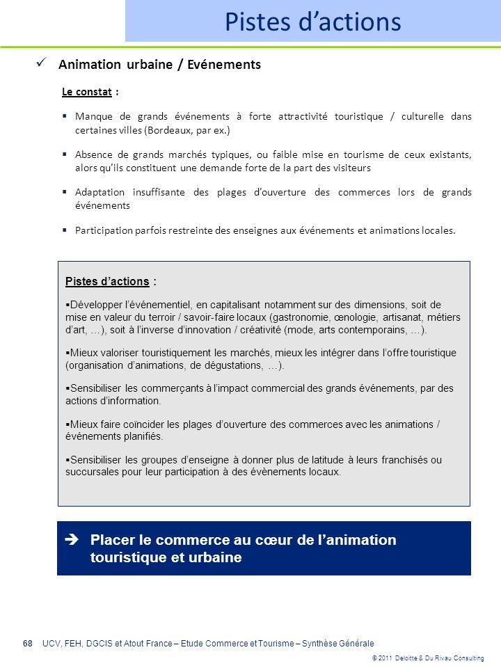 © 2011 Deloitte & Du Rivau Consulting 68 Pistes dactions Animation urbaine / Evénements Le constat : Manque de grands événements à forte attractivité