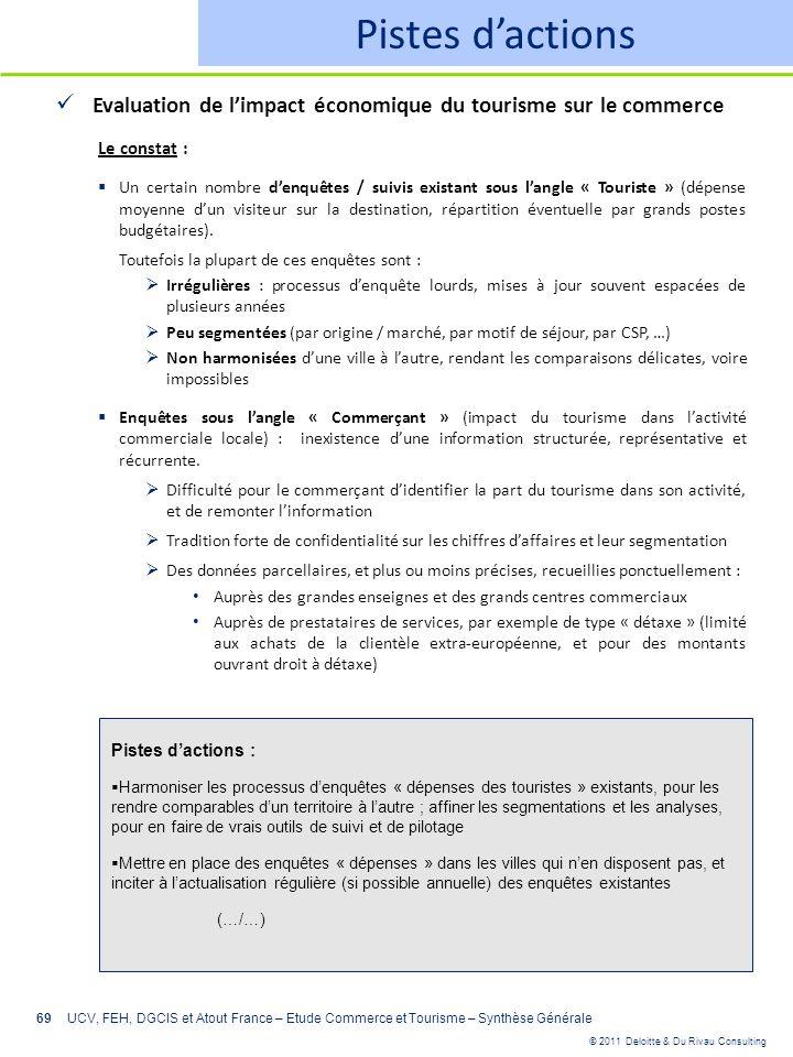 © 2011 Deloitte & Du Rivau Consulting 69 Pistes dactions Evaluation de limpact économique du tourisme sur le commerce Le constat : Un certain nombre d