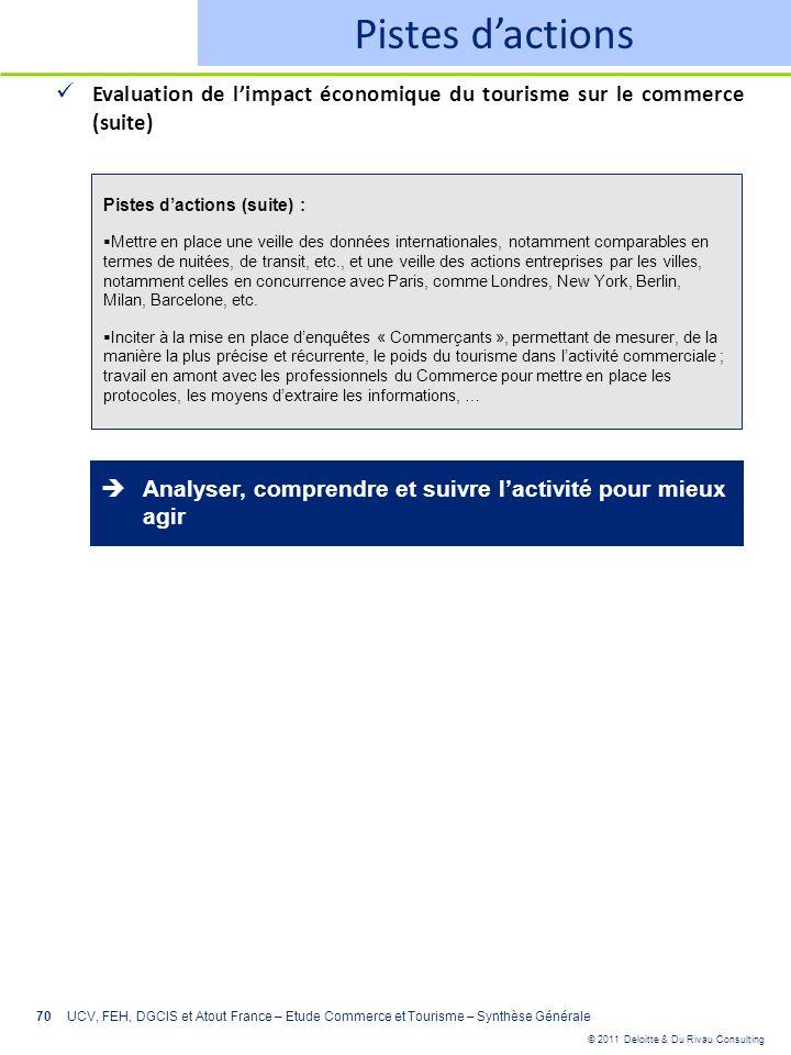 © 2011 Deloitte & Du Rivau Consulting 70 Pistes dactions Evaluation de limpact économique du tourisme sur le commerce (suite) UCV, FEH, DGCIS et Atout