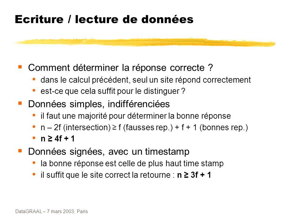 DataGRAAL – 7 mars 2003, Paris Ecriture / lecture de données Comment déterminer la réponse correcte ? dans le calcul précédent, seul un site répond co