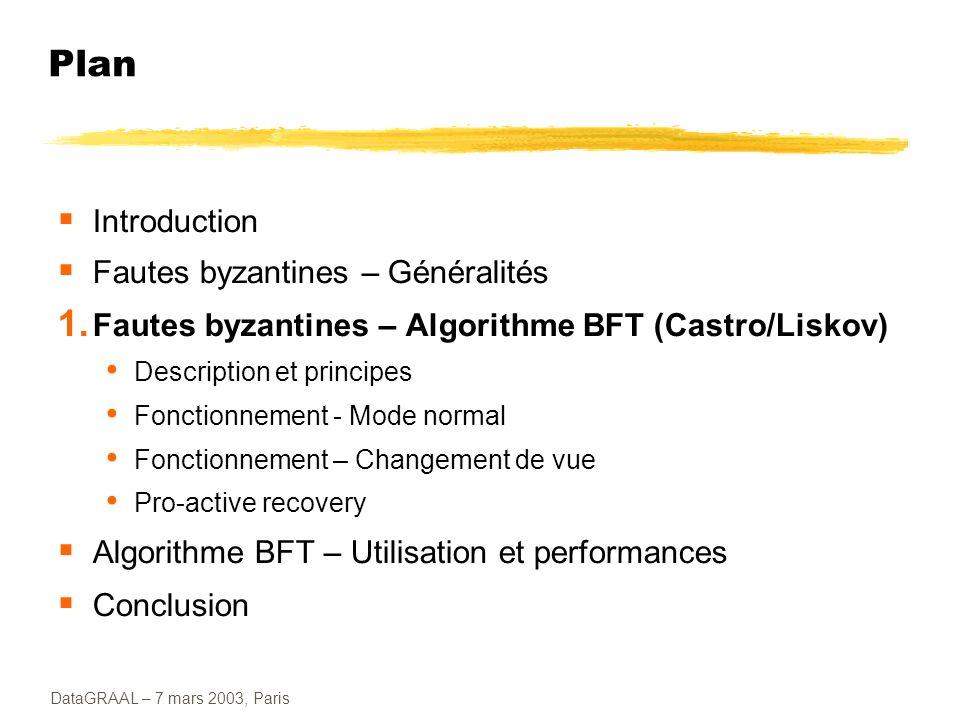 DataGRAAL – 7 mars 2003, Paris Plan Introduction Fautes byzantines – Généralités 1. Fautes byzantines – Algorithme BFT (Castro/Liskov) Description et