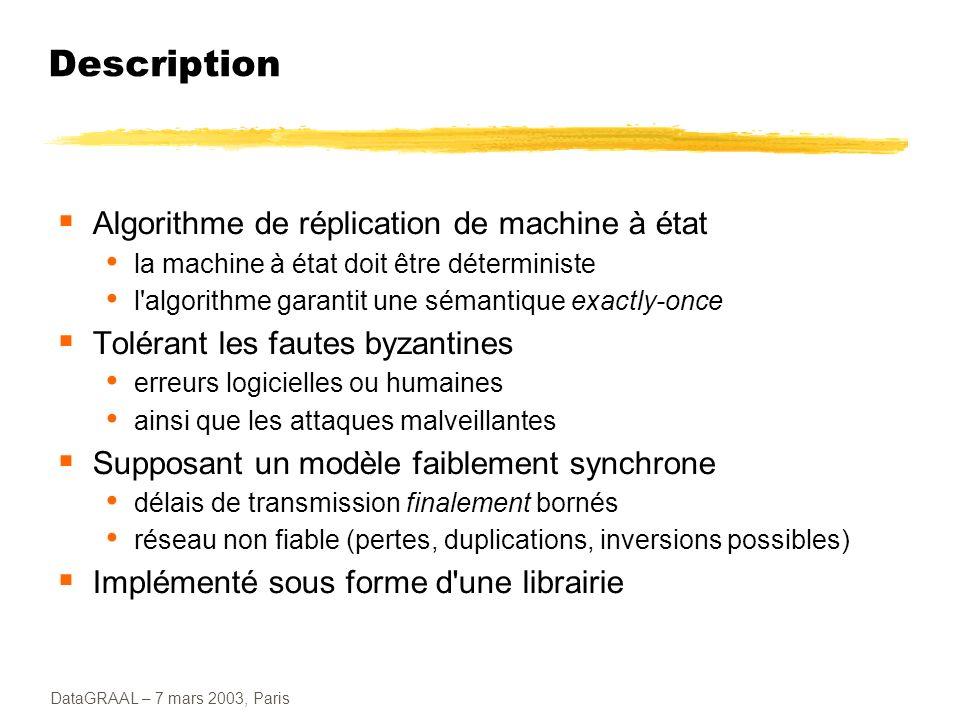 DataGRAAL – 7 mars 2003, Paris Description Algorithme de réplication de machine à état la machine à état doit être déterministe l'algorithme garantit