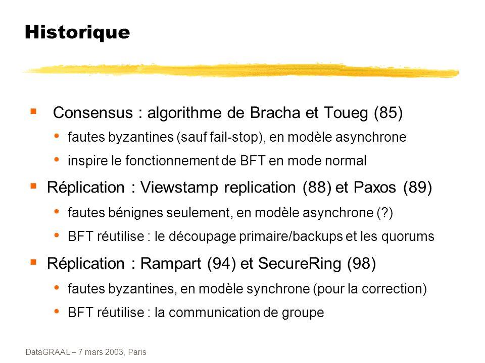 DataGRAAL – 7 mars 2003, Paris Historique Consensus : algorithme de Bracha et Toueg (85) fautes byzantines (sauf fail-stop), en modèle asynchrone insp