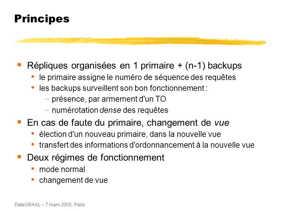 DataGRAAL – 7 mars 2003, Paris Principes Répliques organisées en 1 primaire + (n-1) backups le primaire assigne le numéro de séquence des requêtes les