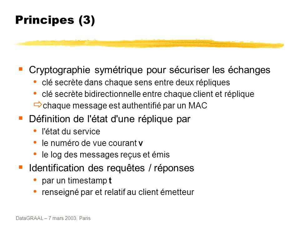 DataGRAAL – 7 mars 2003, Paris Principes (3) Cryptographie symétrique pour sécuriser les échanges clé secrète dans chaque sens entre deux répliques cl