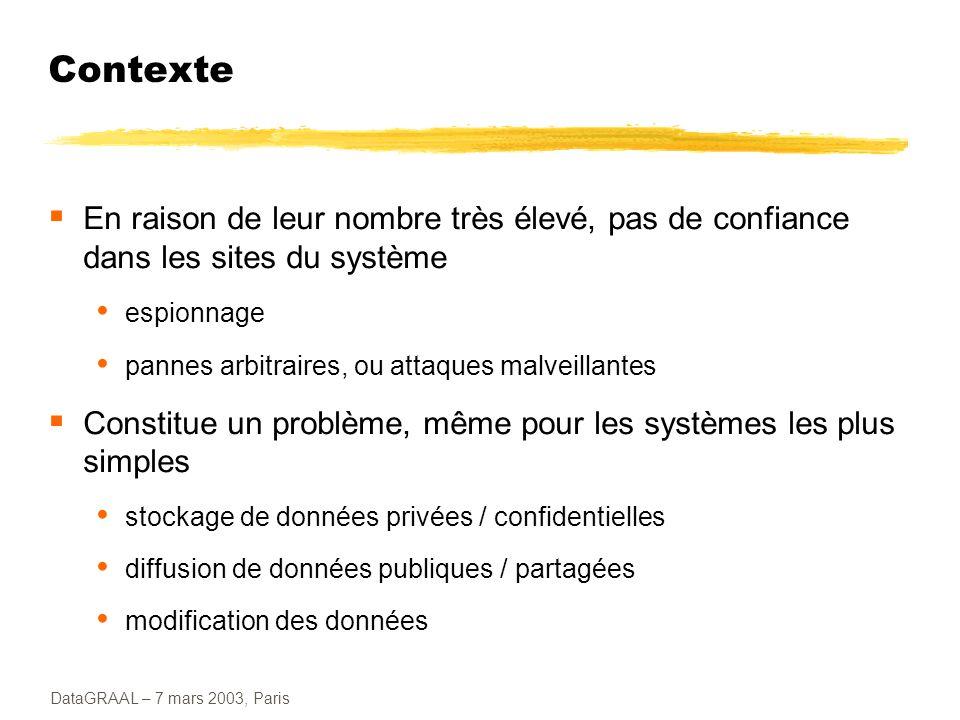 DataGRAAL – 7 mars 2003, Paris Deux aspects Sécurité des données confidentialité intégrité authenticité Sécurité des traitements pannes, erreurs quelconques attaques malveillantes cryptographie réplication et algorithmes tolérants les fautes arbitraires Techniques