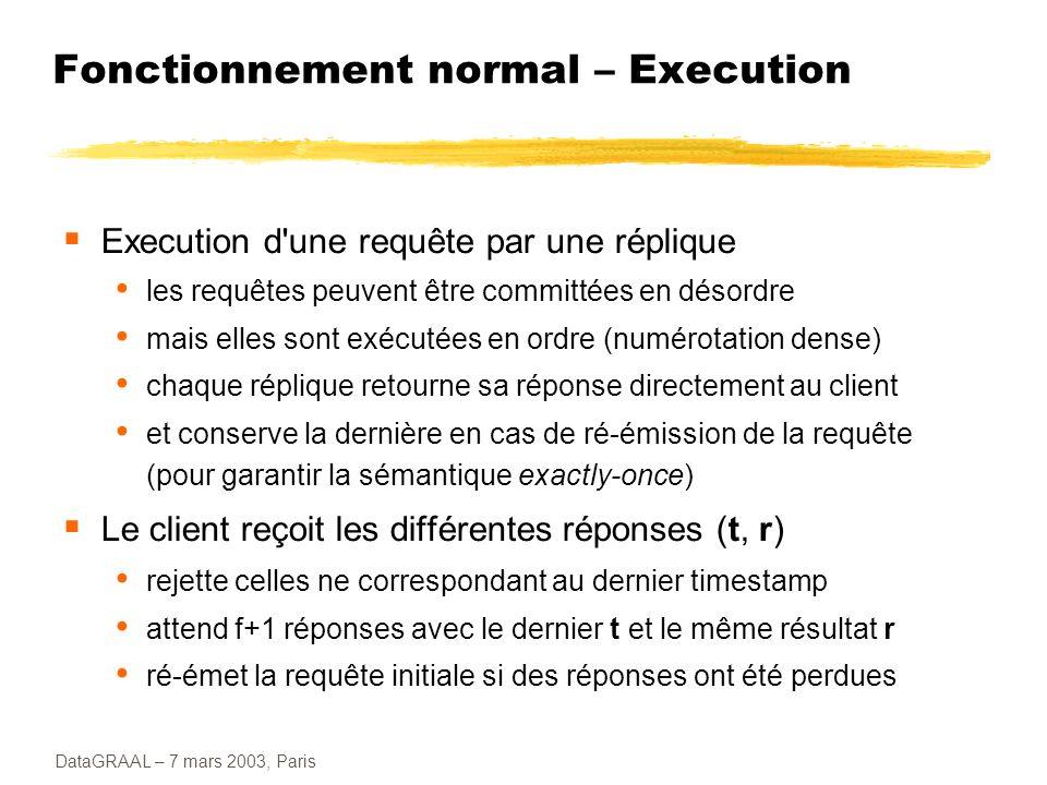 DataGRAAL – 7 mars 2003, Paris Fonctionnement normal – Execution Execution d'une requête par une réplique les requêtes peuvent être committées en déso