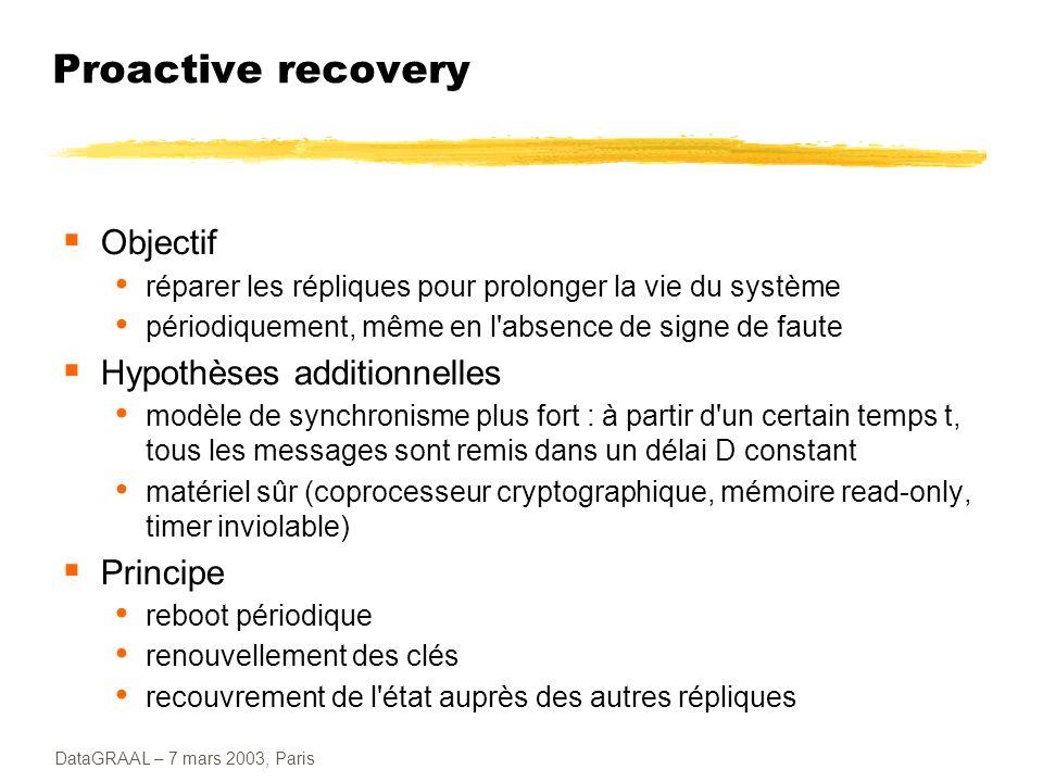 DataGRAAL – 7 mars 2003, Paris Proactive recovery Objectif réparer les répliques pour prolonger la vie du système périodiquement, même en l'absence de