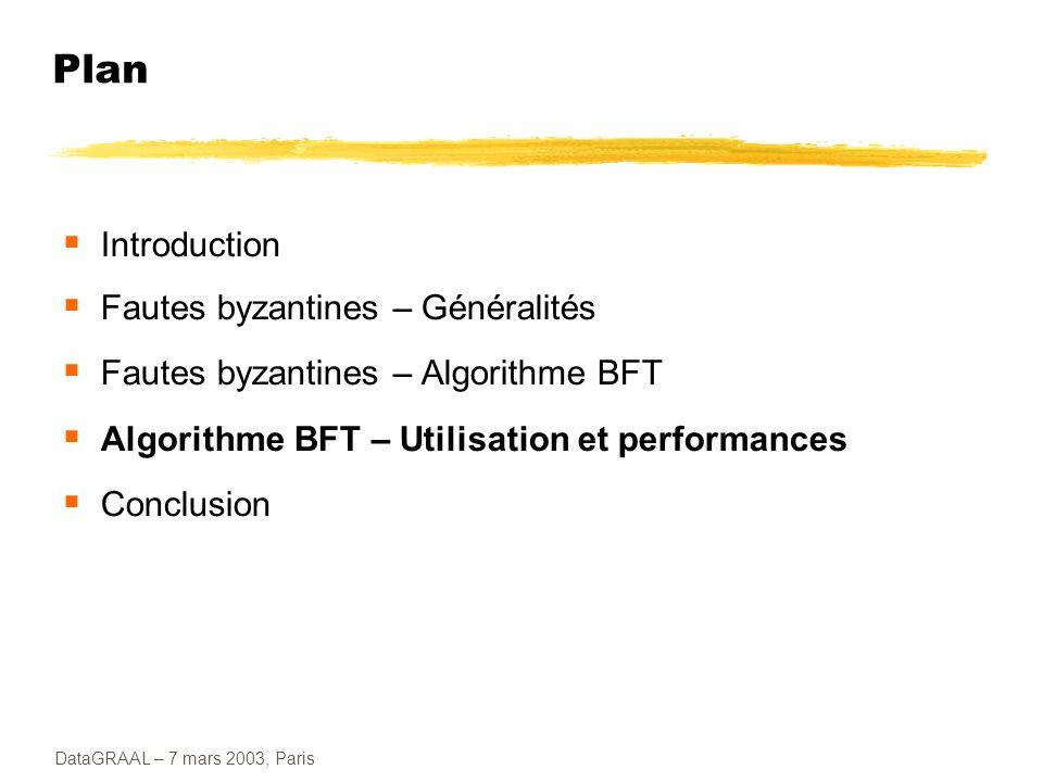 DataGRAAL – 7 mars 2003, Paris Plan Introduction Fautes byzantines – Généralités Fautes byzantines – Algorithme BFT Algorithme BFT – Utilisation et pe
