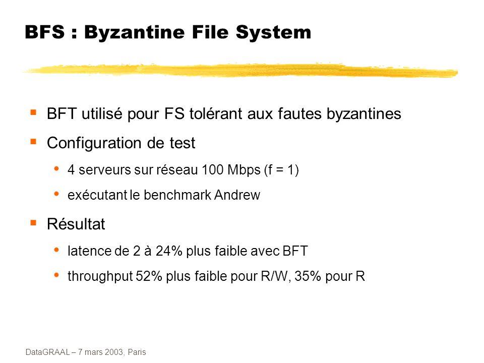 DataGRAAL – 7 mars 2003, Paris BFS : Byzantine File System BFT utilisé pour FS tolérant aux fautes byzantines Configuration de test 4 serveurs sur rés