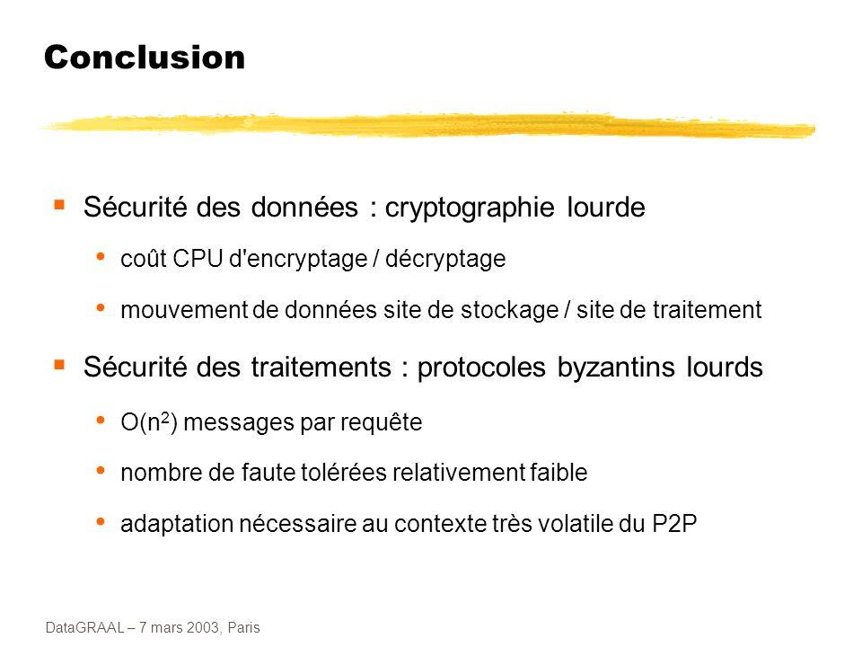 DataGRAAL – 7 mars 2003, Paris Conclusion Sécurité des données : cryptographie lourde coût CPU d'encryptage / décryptage mouvement de données site de