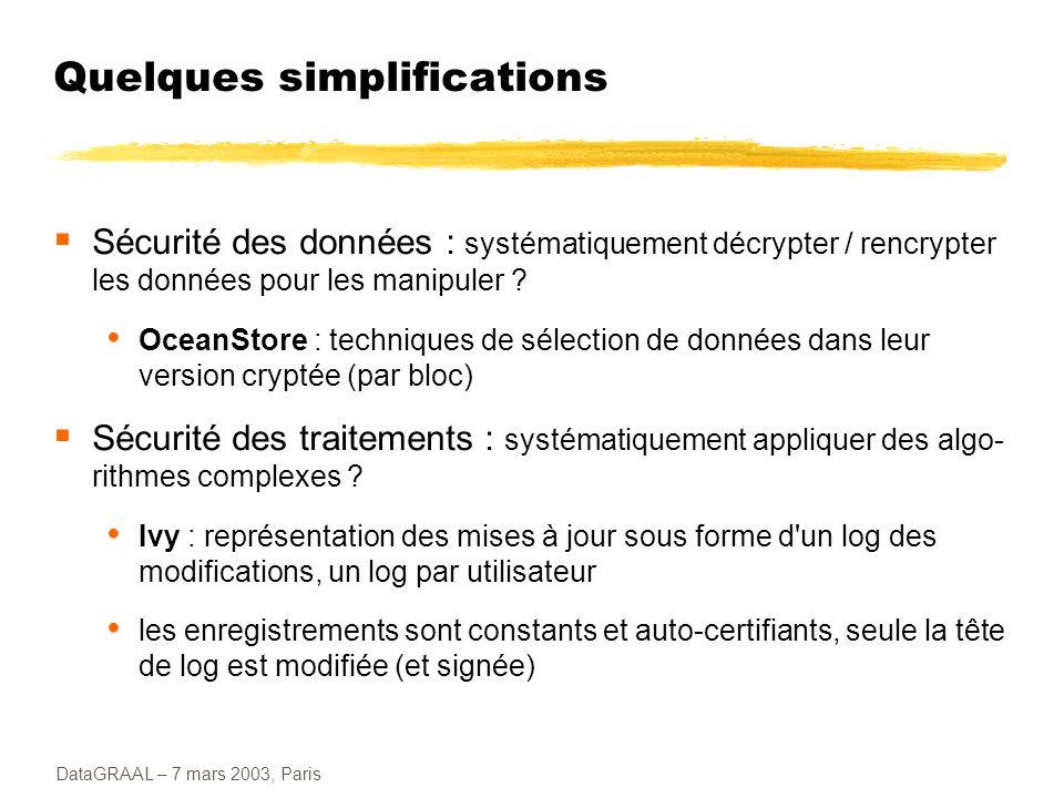 DataGRAAL – 7 mars 2003, Paris Quelques simplifications Sécurité des données : systématiquement décrypter / rencrypter les données pour les manipuler