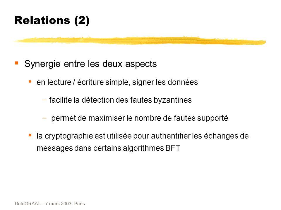 DataGRAAL – 7 mars 2003, Paris Principes Répliques organisées en 1 primaire + (n-1) backups le primaire assigne le numéro de séquence des requêtes les backups surveillent son bon fonctionnement : présence, par armement d un TO numérotation dense des requêtes En cas de faute du primaire, changement de vue élection d un nouveau primaire, dans la nouvelle vue transfert des informations d ordonnancement à la nouvelle vue Deux régimes de fonctionnement mode normal changement de vue