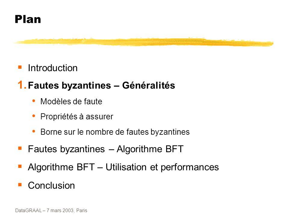 DataGRAAL – 7 mars 2003, Paris Plan Introduction 1. Fautes byzantines – Généralités Modèles de faute Propriétés à assurer Borne sur le nombre de faute