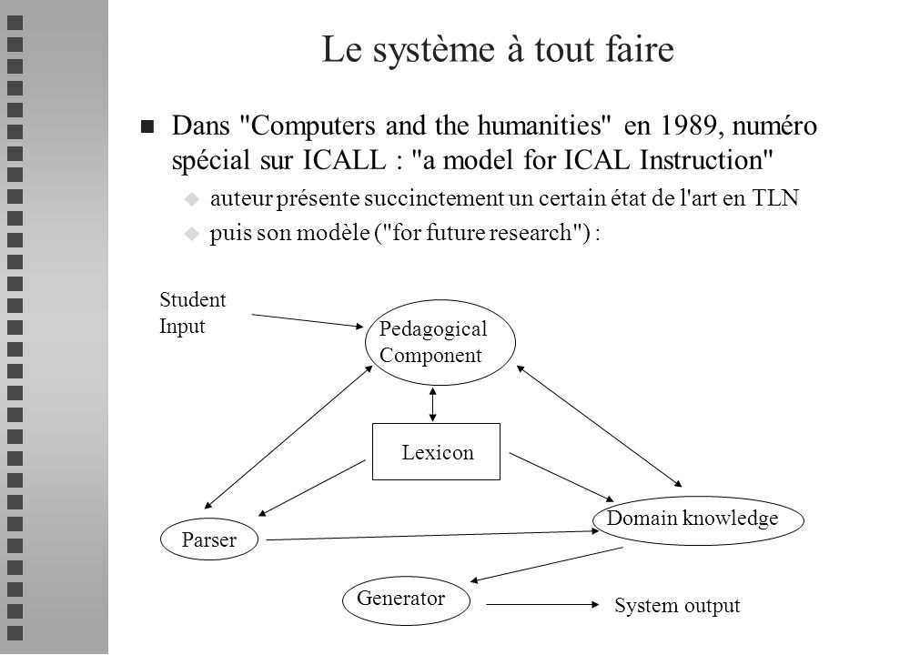 n Dans Computers and the humanities en 1989, numéro spécial sur ICALL : a model for ICAL Instruction u auteur présente succinctement un certain état de l art en TLN u puis son modèle ( for future research ) : Le système à tout faire Student Input Pedagogical Component Lexicon Parser Domain knowledge Generator System output