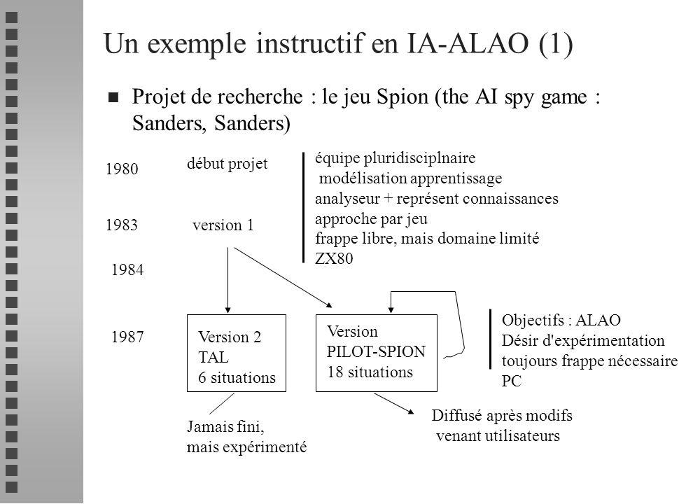 n Projet de recherche : le jeu Spion (the AI spy game : Sanders, Sanders) Un exemple instructif en IA-ALAO (1) 1980 équipe pluridisciplnaire modélisat