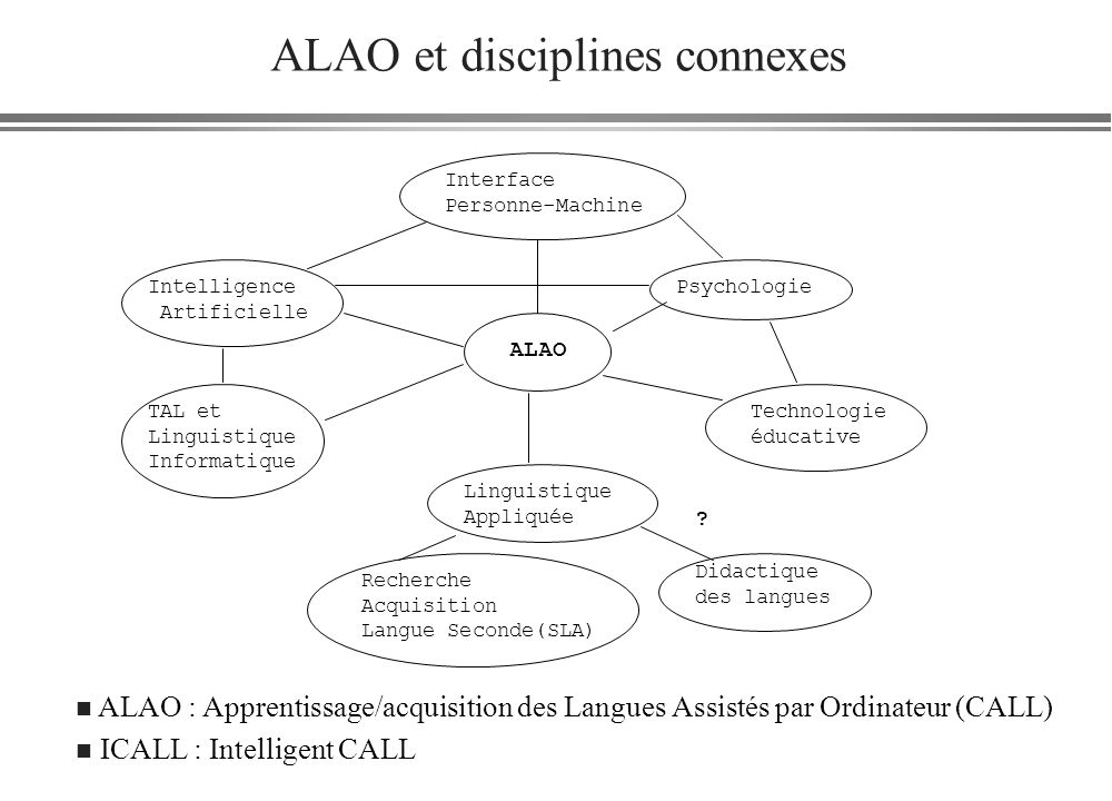 ALAO et disciplines connexes n ALAO : Apprentissage/acquisition des Langues Assistés par Ordinateur (CALL) n ICALL : Intelligent CALL Interface Person