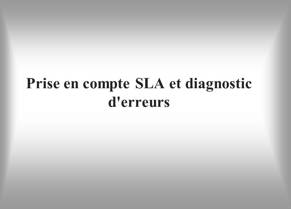 Prise en compte SLA et diagnostic d'erreurs