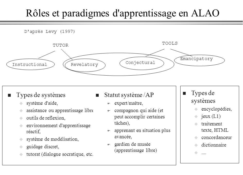 Rôles et paradigmes d'apprentissage en ALAO D'après Levy (1997) TUTOR TOOLS n Types de systèmes u système d'aide, u assistance ou apprentissage libre,