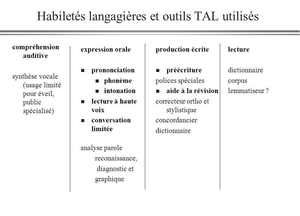 Habiletés langagières et outils TAL utilisés compréhension auditive synthèse vocale (usage limité pour éveil, public spécialisé) expression orale n pr